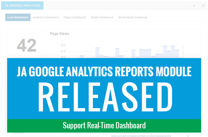 Real-Time Dashboard added - JA Google Analytics