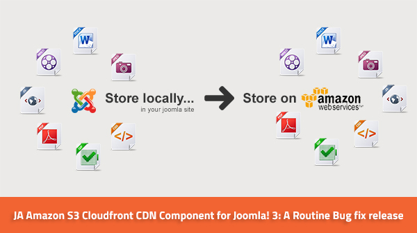 JA Amazon S3  - Cloudfront CDN Component for Joomla!version 2.5.4: A Routine Bug fix release