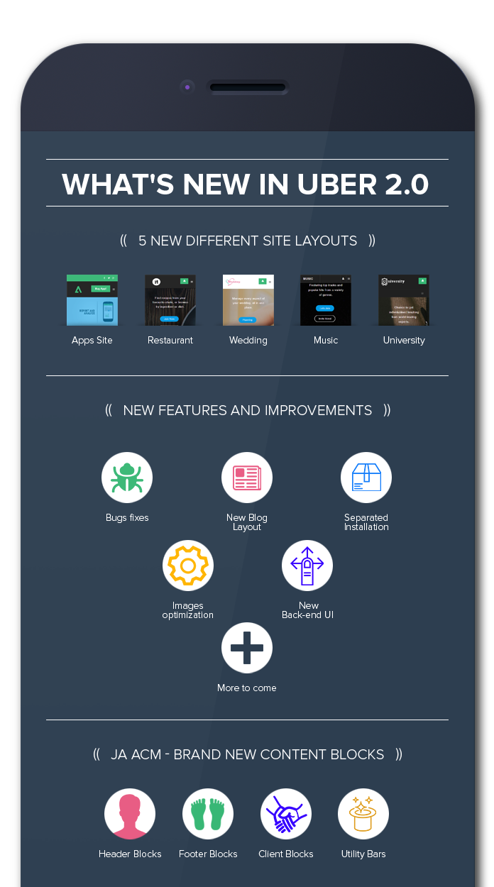 Infographic: What's new in Uber 2.0?