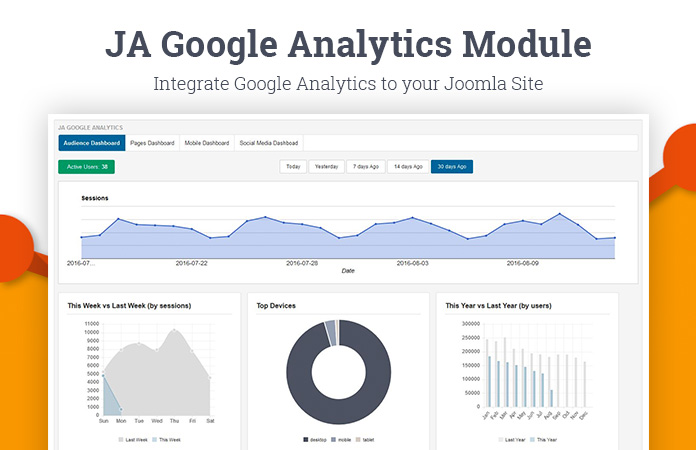 integrate Google analytics to your Joomla admin