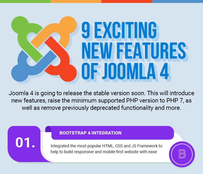 [INFOGRAPHIC] 9 exciting Joomla 4 new features introduction
