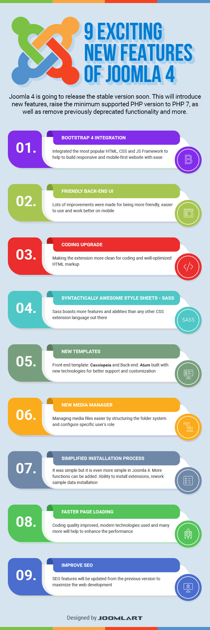 Joomla 4 features infographic