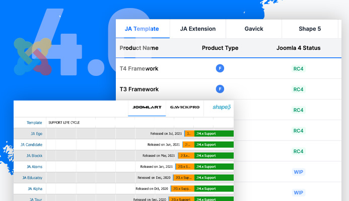 Joomla 4 update plan and product support lifecycle are here