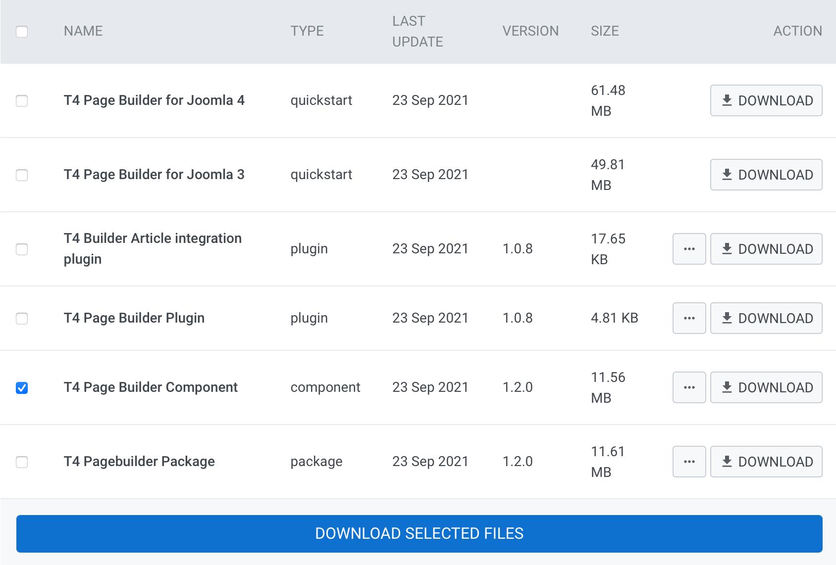 download T4 Joomla page builder for Joomla 4