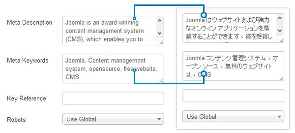 Free Joomla extension for translation - JA Multilingual now supports translating meta keywords & meta description