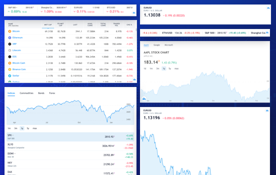 Joomla extension multiple chart types for stock, market and currency