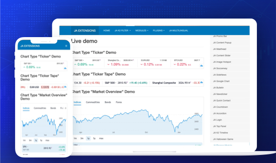 responsive joomla tradingview extension