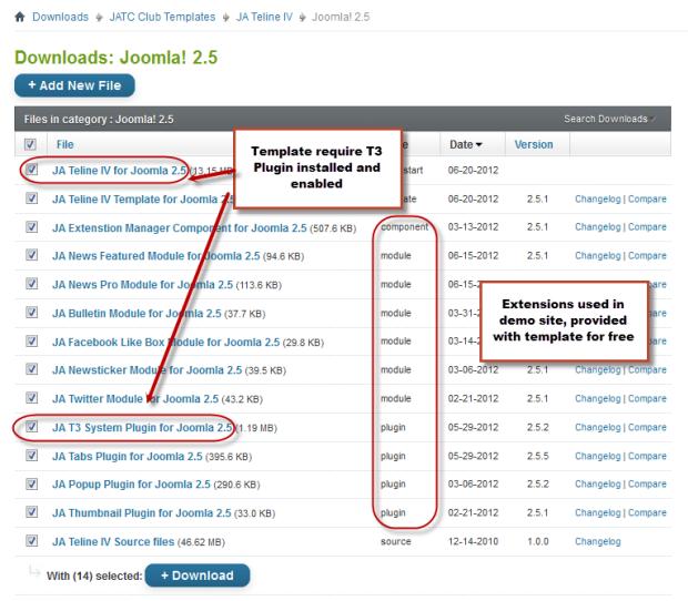 JA Teline IV - Joomla template documentation | Joomla Templates and