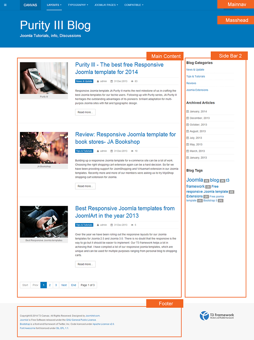 Blog: Layout In Details Of Purity III Joomla Template