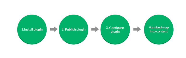 JA Google Map plugin documentation | Joomla Templates and