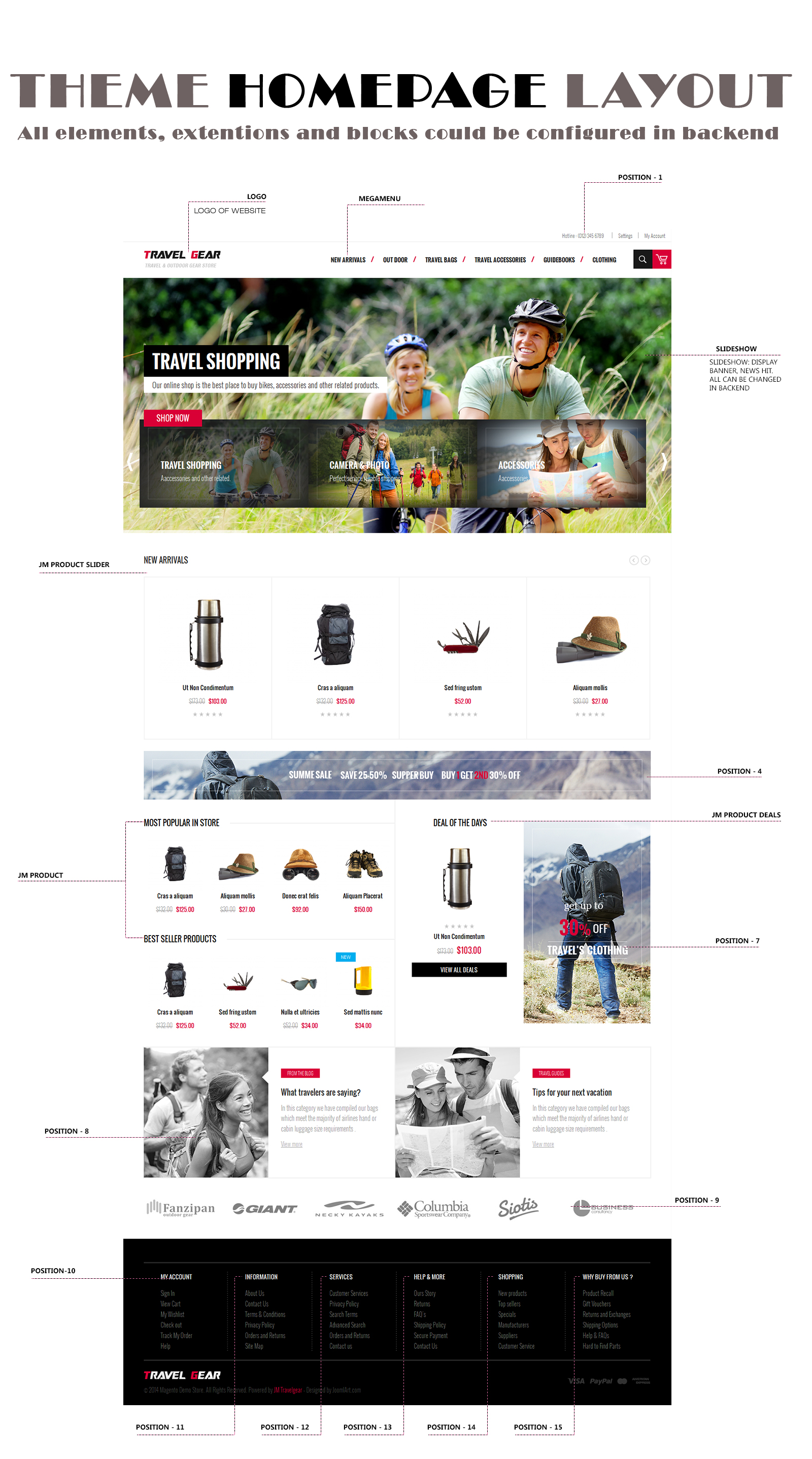 JM TravelGear Homepage